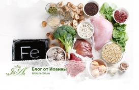 Продукты, повышающие гемоглобин в крови — диета для взрослых, что можно и нельзя есть при анемии