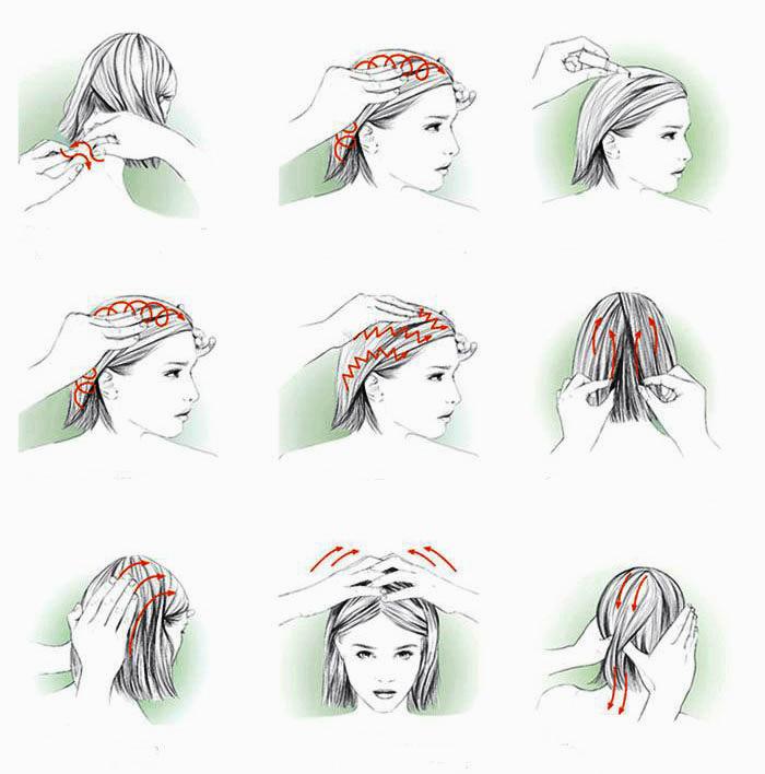 схема массажа кожи головы от выпадения волос