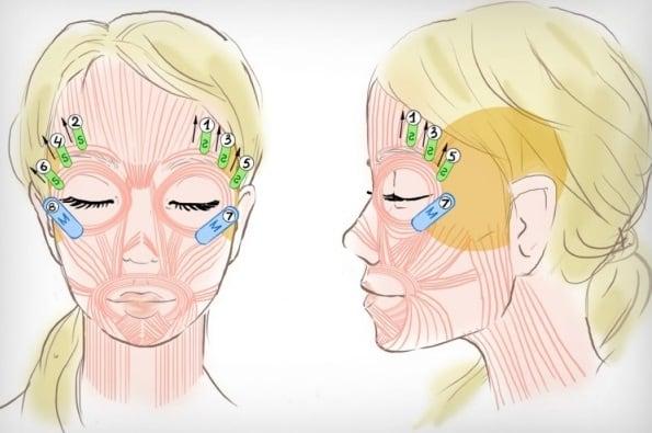 тейпирование глаз с носогубными складками