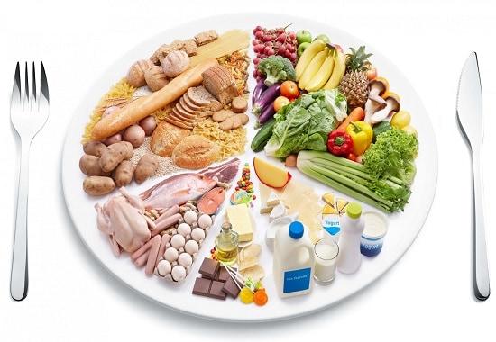 при раздельном питании белки и углеводы необходимо принимать в пищу отдельно