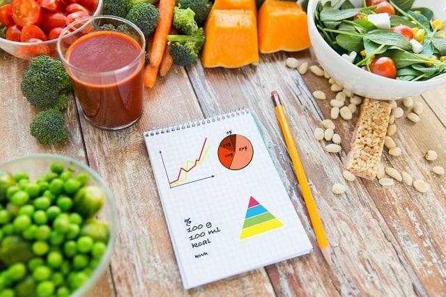 диета дефицит калорий