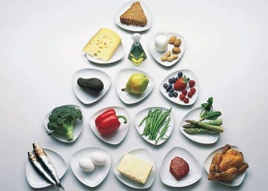 диета при изжоге правильное питание