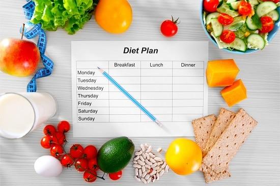 план индивидуальной диеты