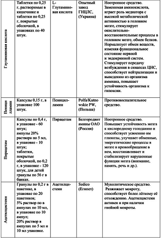 umk 2012 017.pdf aminokisloty alifaticheskogo ryada sumatrapdf - 5 основных алифатических аминокислот, их полезные свойства