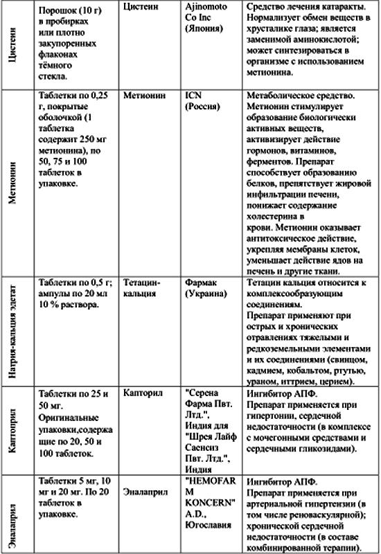 umk 2012 017.pdf aminokisloty alifaticheskogo ryada sumatrapdf.jpg3  - 5 основных алифатических аминокислот, их полезные свойства