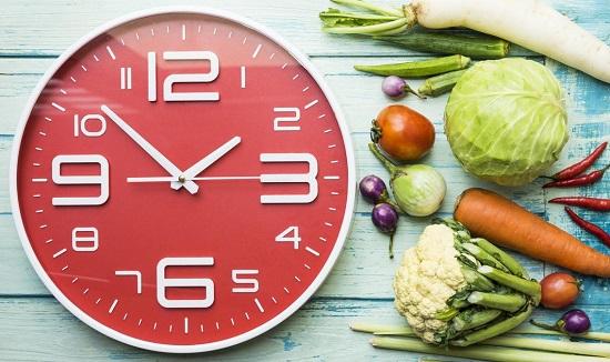 Кето диета и интервальное голодание