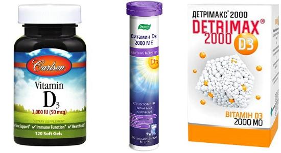 Витамин Д при коронавирусе: примеры препаратов с дозировкой 2000 МЕ
