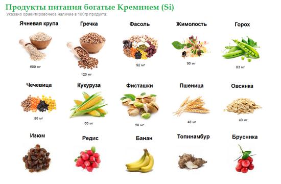 в каких продуктах содержится кремний