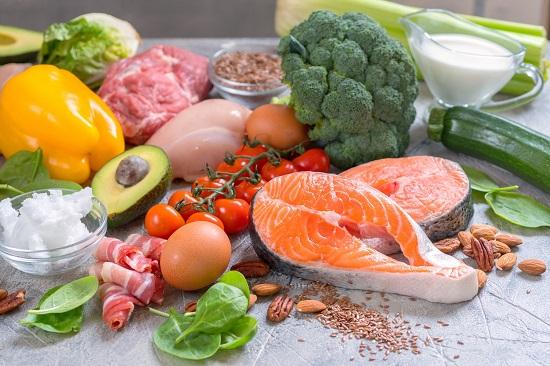 разрешенные продукты на LCHF диете
